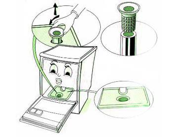 Manutenzione di impianti ed elettrodomestici