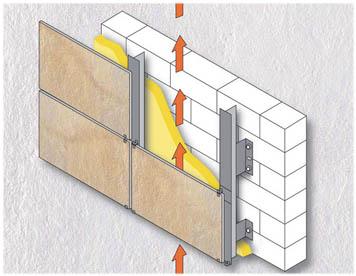 Propriet familiare pareti ventilate dwg for Parete attrezzata dwg