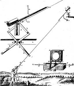 Storia del telescopio di Galileo