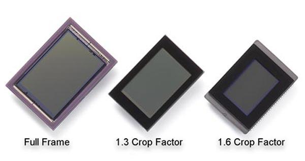 Scegliere il sensore della fotocamera digitale: pieno formato o APS