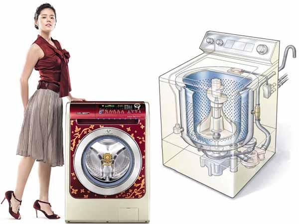come lavare bene con la lavatrice