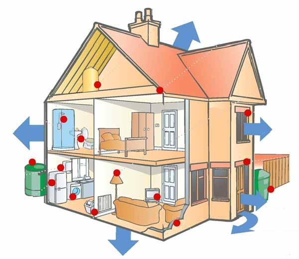 Risparmio energetico riscaldamento e condizionatori - Risparmio energetico casa ...