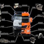 ricambi per veicoli industriali