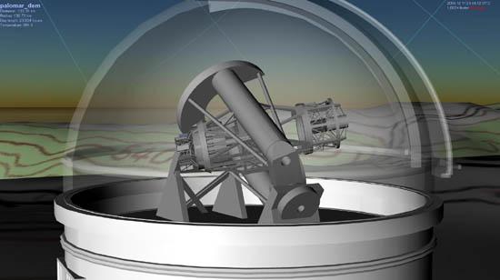 siti web sul Telescopio