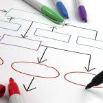 Mappe scuola: cosa sono e a cosa servono