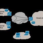 Che cos'è una connessione VPN?
