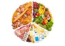 Che cos'è l'indice glicemico?