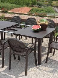 Come Arredare Il Giardino Con Tavoli Sedie E Ombrelloni