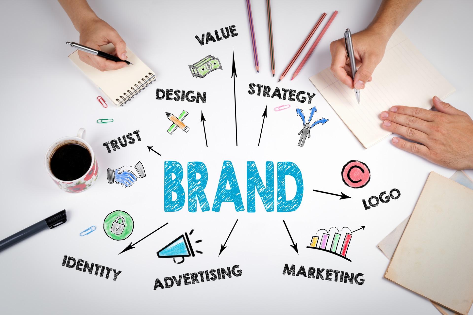 Perchè la tua azienda ha bisogno di un logo professionale?